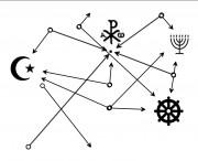 Schéma d'une église sychrétiste